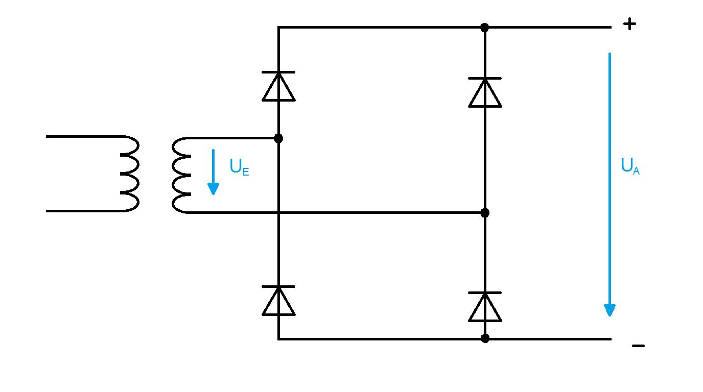 Schaltungen: Zweipuls-Brücken-Schaltung (B2U)