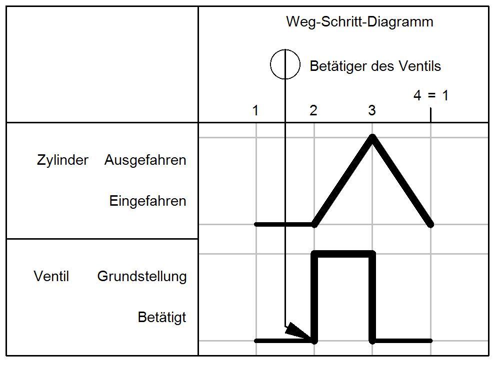 Schön Diagramm Der Muskelzelle Fotos - Anatomie Ideen - finotti.info
